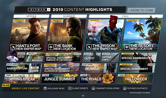 Hitman 2-Content Roadmap