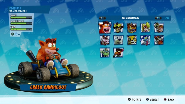 CTR characters